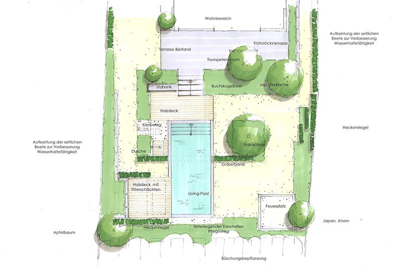 Entwürfe – die Ideen für Ihren Garten.